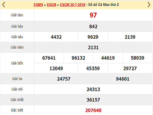 Tổng hợp phân tích dự đoán KQXSCM ngày 05/08 từ các cao thủ