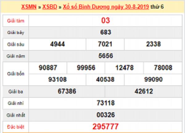 Thống kê KQXSBD ngày 06/09 chính xác từ các cao thủ