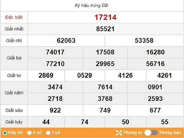 Con số đẹp dự đoán xsmb ngày 14/02 chuẩn