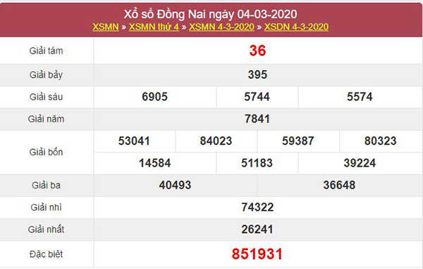 Dự đoán kqxs Đồng Nai 11/3/2020 - Soi cầu XSDN hôm nay