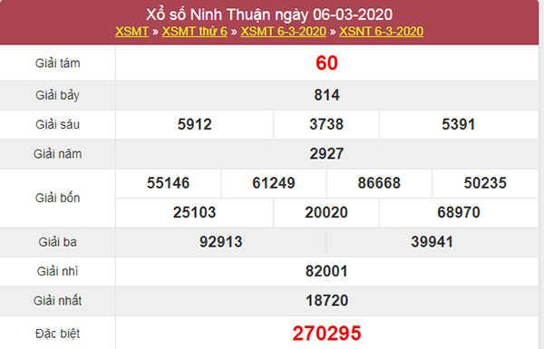 Dự đoán KQXS Ninh Thuận 13/3/2020 - Soi cầu VIP XSNT thứ 6