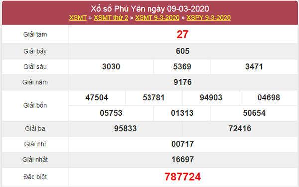 Dự đoán XSPY hôm nay 16/3/2020 - KQXS Phú Yên thứ 2