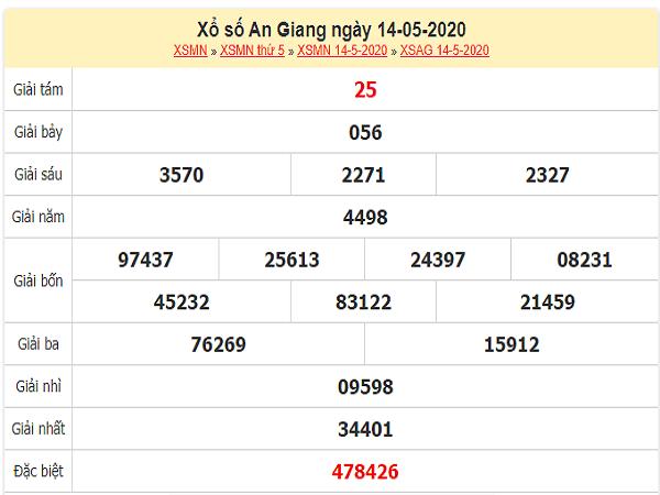 ket-qua-xo-so-An-Giang-ngay-14-5-2020-min