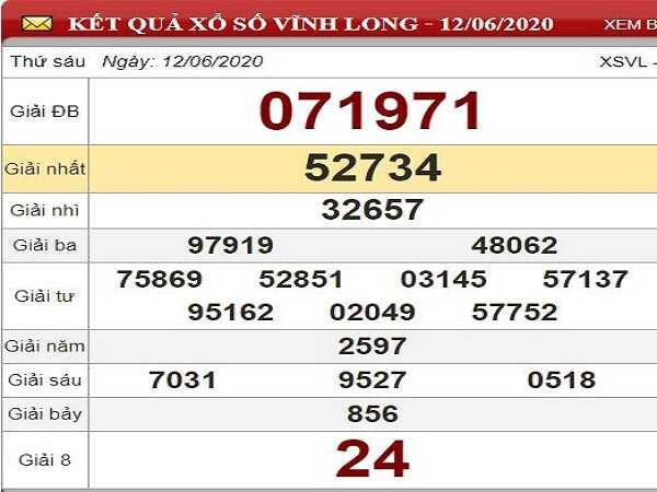 Bảng KQXSVL- Soi cầu xổ số vĩnh long ngày 19/06 chuẩn xác