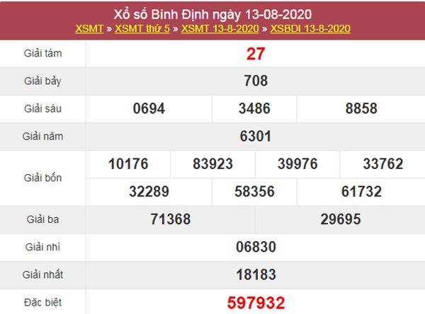 Soi cầu KQXS Bình Định 20/8/2020 thứ 5 miễn phí