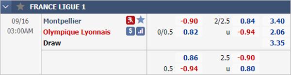 Tỷ lệ bóng đá giữaMontpellier vs Lyon