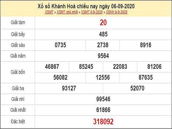 Dự đoán XSKH 9/9/2020