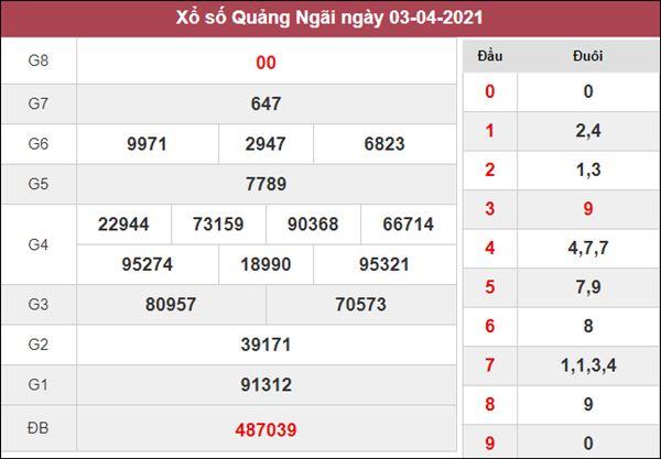 Dự đoán XSQNG 10/4/2021 thứ 7 chốt KQXS Quảng Ngãi