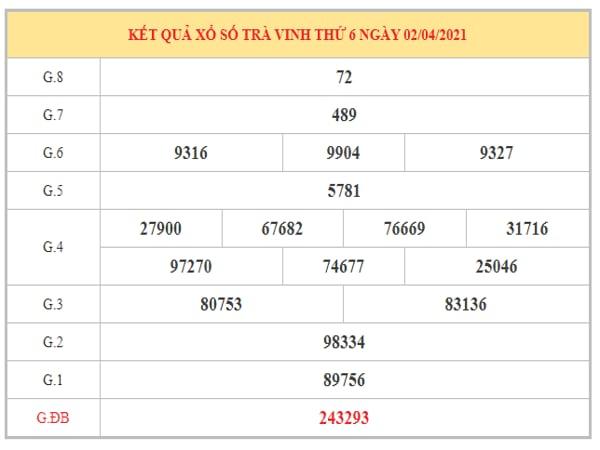 Thống kê KQXSTV ngày 9/4/2021 dựa trên kết quả kì trước