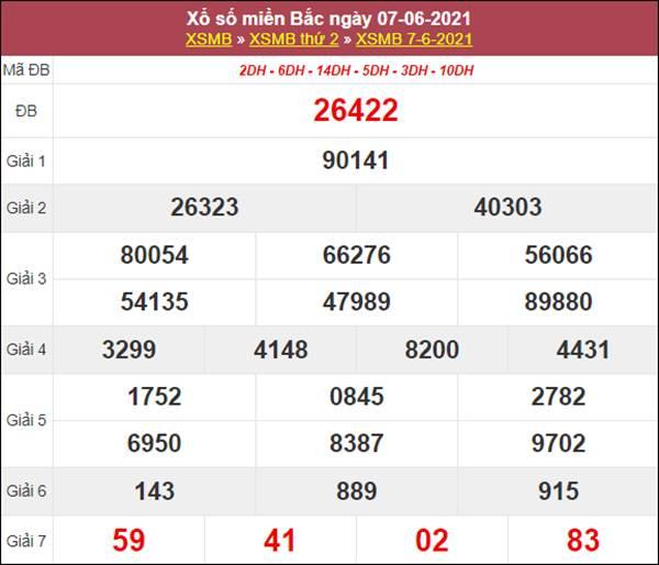 Phân tích XSMB 8/6/2021 thứ 3 cùng cao thủ siêu chuẩn