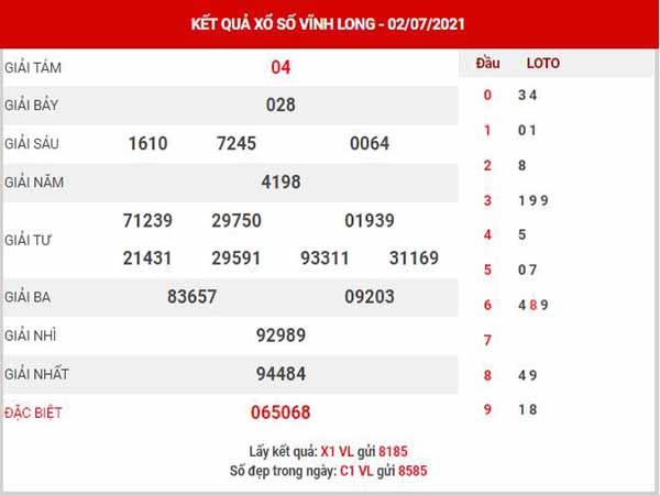 Thống kê XSVL ngày 9/7/2021