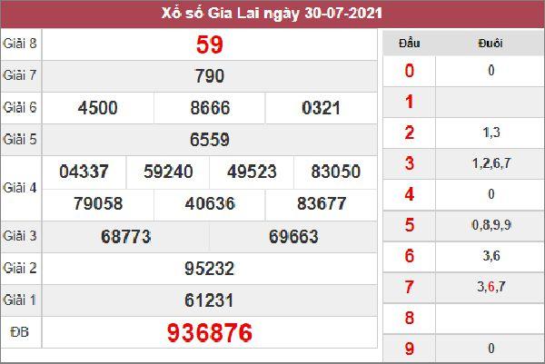 Phân tích XSGL 6/8/2021 chốt kết quả Gia Lai siêu chuẩn xác