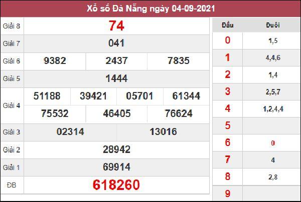 Phân tích SXDNG 8/9/2021 thứ 4 chốt kết quả Đà Nẵng